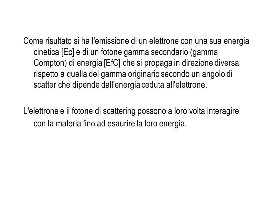 Come risultato si ha l emissione di un elettrone con una sua energia cinetica [Ec] e di un fotone gamma secondario (gamma Compton) di energia [EfC] che si propaga in direzione diversa rispetto a quella del gamma originario secondo un angolo di scatter che dipende dall energia ceduta all elettrone.